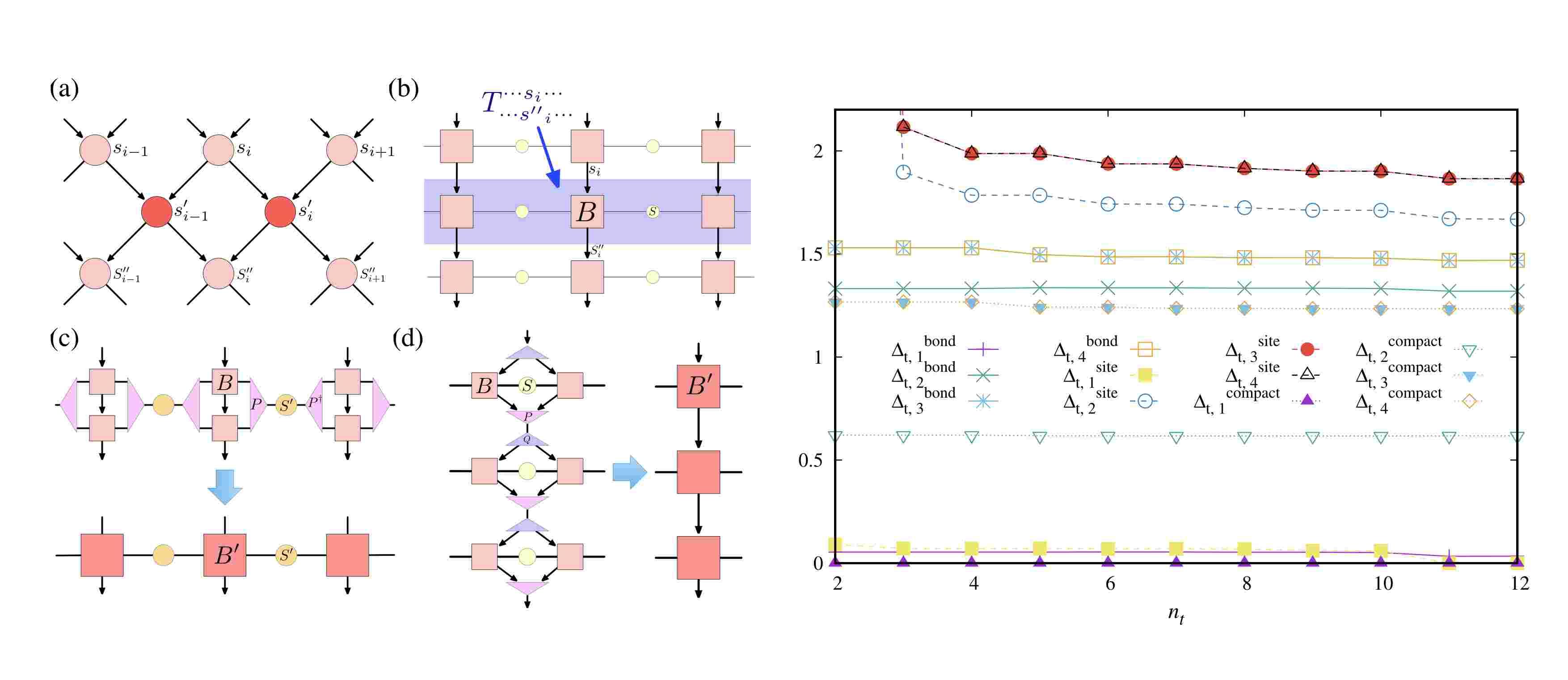 2020-08-25-Paper-Universal-spectrum-DP.jpg